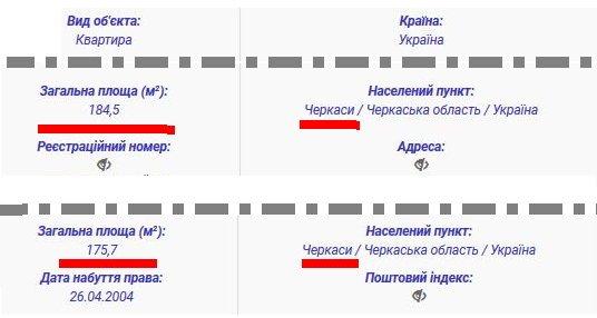 """Нерухомість в """"ЛНР"""", ящики з грошима, квартири-палацу та """"Королівські"""" маєтки - немного з декларацій Черкаських Суддів"""